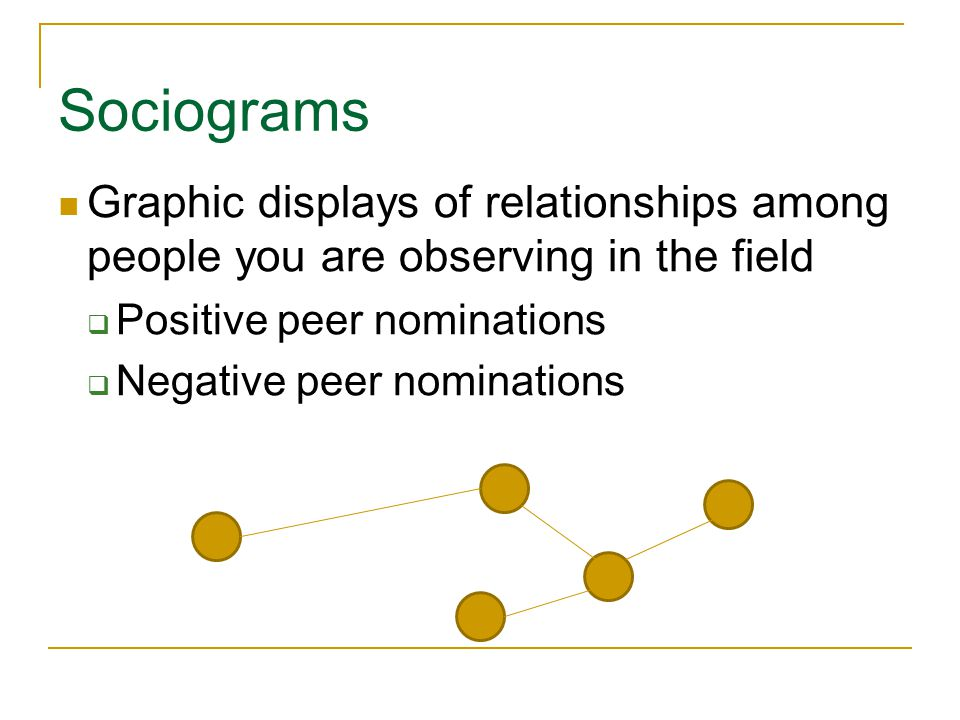 Sociograms Graphic displays of relationships among people you are observing in the field. Positive peer nominations.