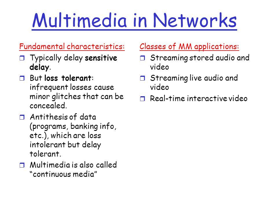 Multimedia in Networks