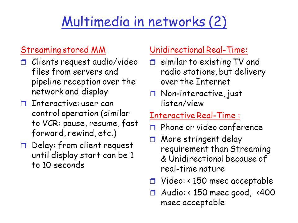 Multimedia in networks (2)