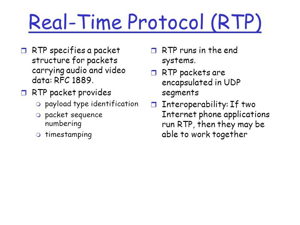 Real-Time Protocol (RTP)