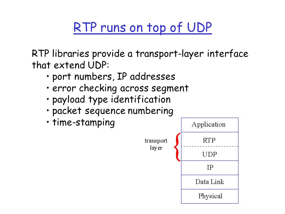 RTP runs on top of UDP RTP libraries provide a transport-layer interface. that extend UDP: port numbers, IP addresses.