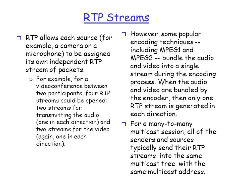 RTP Streams