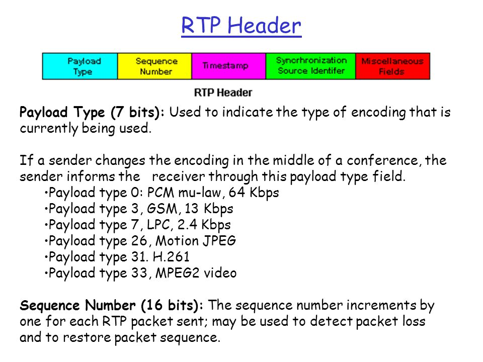 RTP Header Payload Type (7 bits): Used to indicate the type of encoding that is. currently being used.