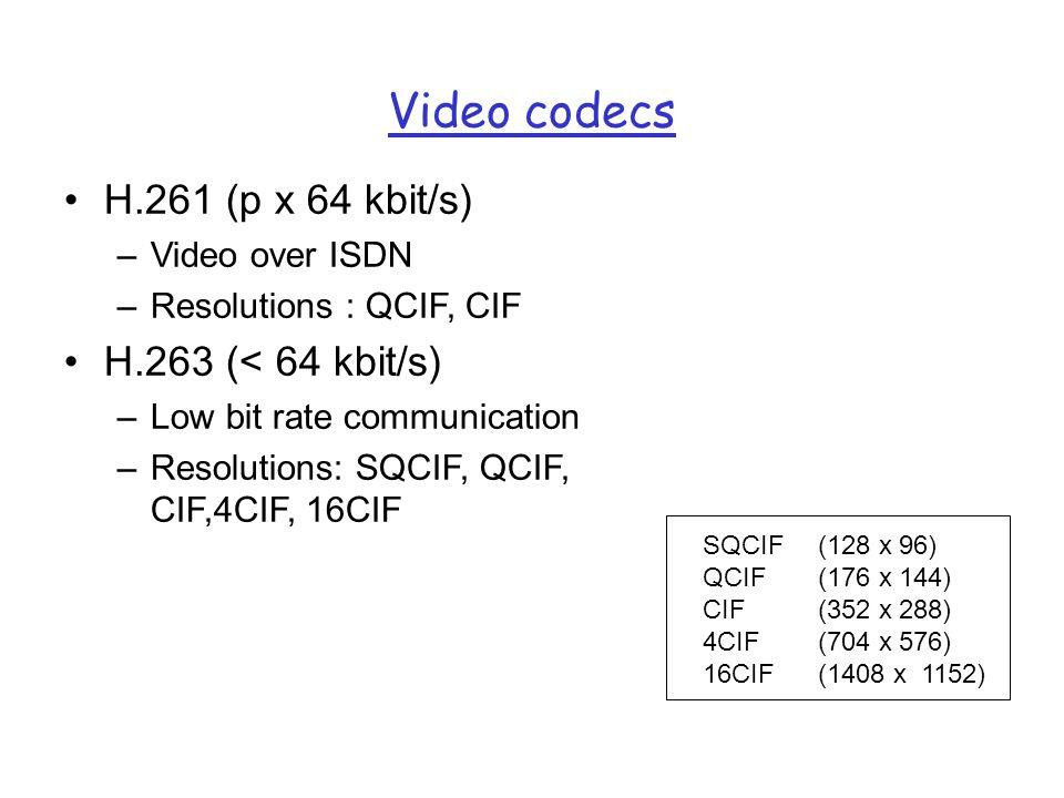 Video codecs H.261 (p x 64 kbit/s) H.263 (< 64 kbit/s)