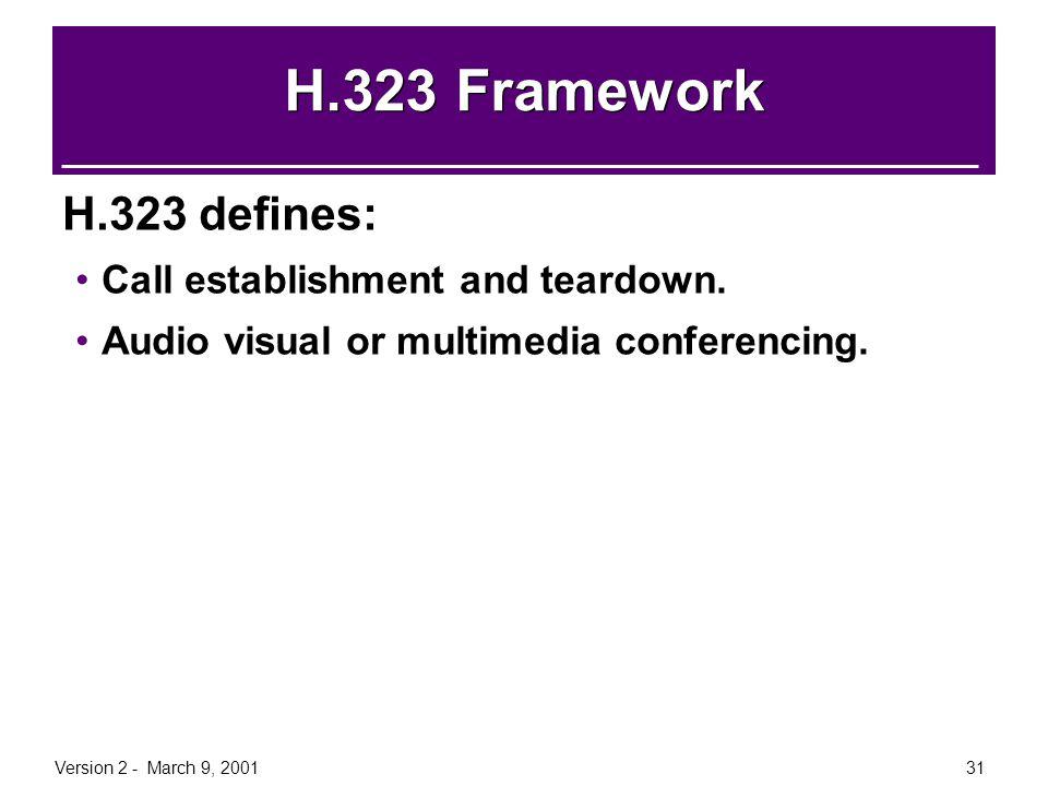 H.323 Framework H.323 defines: Call establishment and teardown.