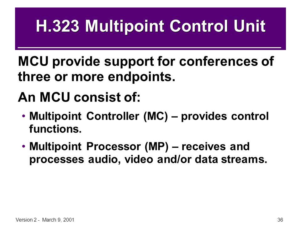 H.323 Multipoint Control Unit