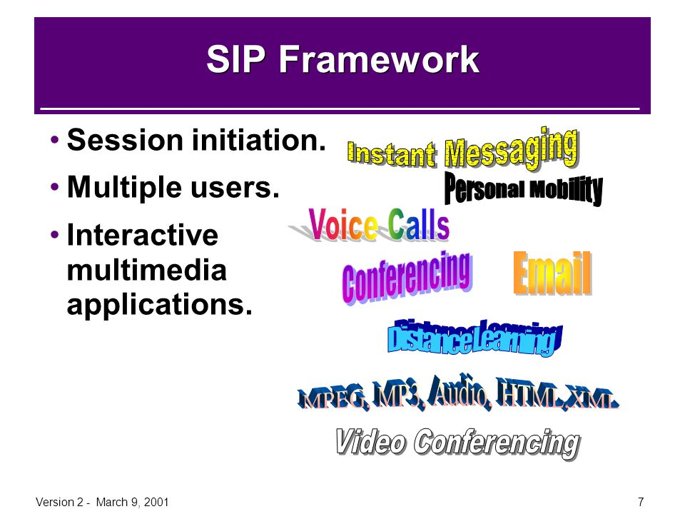SIP Framework Email Session initiation. Multiple users.