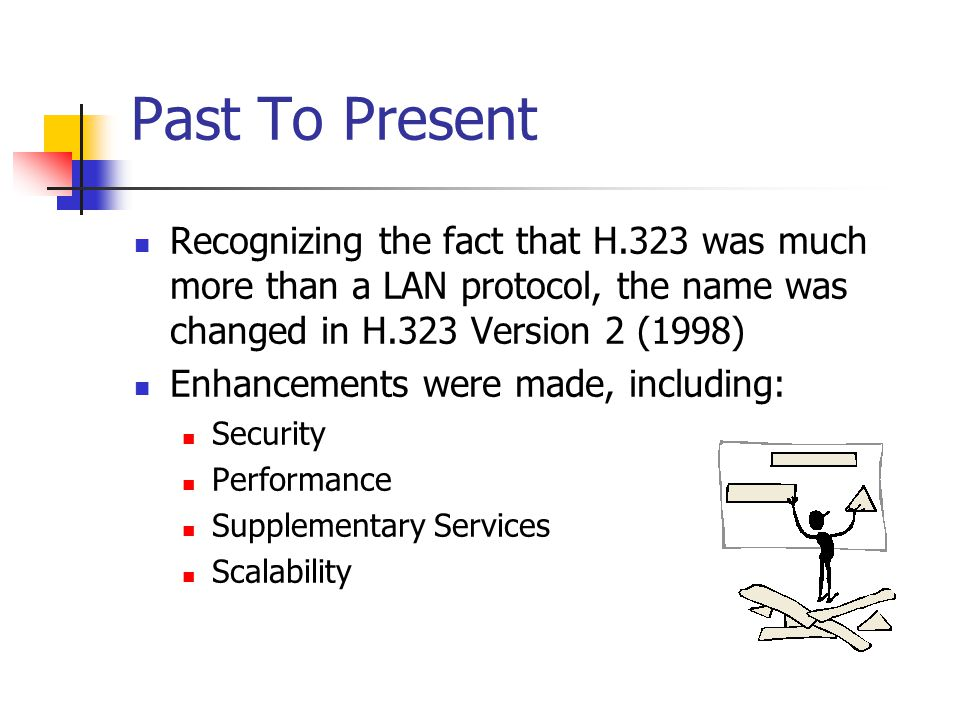 Past To Present Recognizing the fact that H.323 was much more than a LAN protocol, the name was changed in H.323 Version 2 (1998)