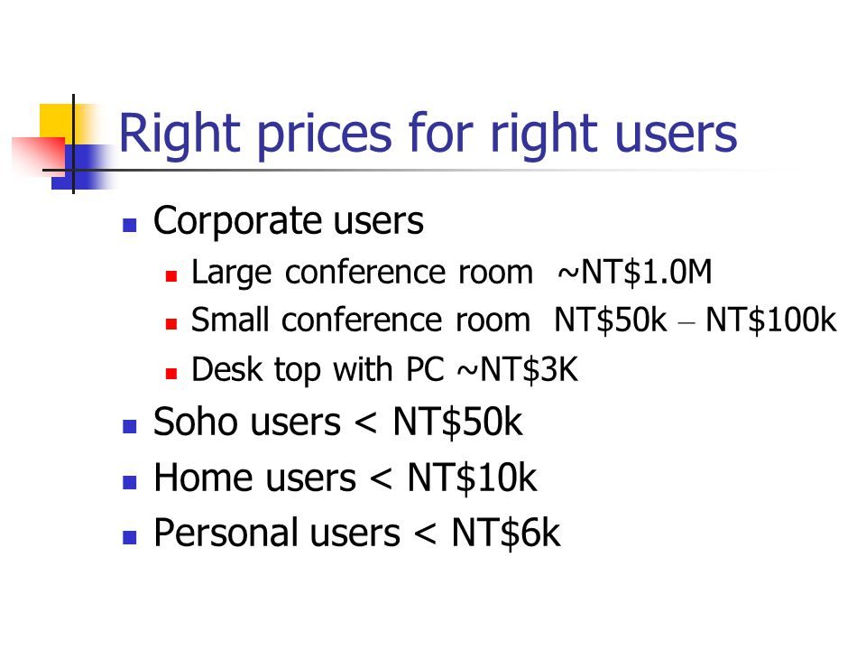 Right prices for right users
