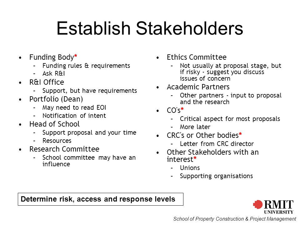 Establish Stakeholders