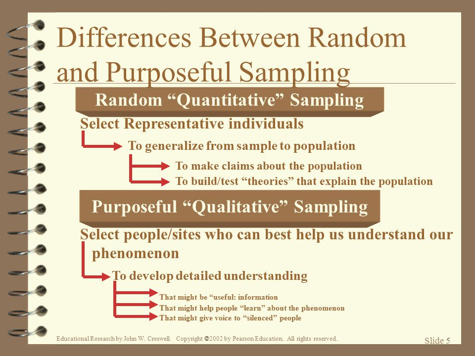 Differences Between Random and Purposeful Sampling