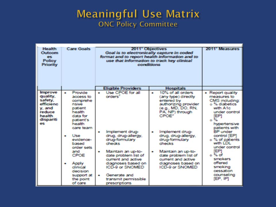 Meaningful Use Matrix ONC Policy Committee