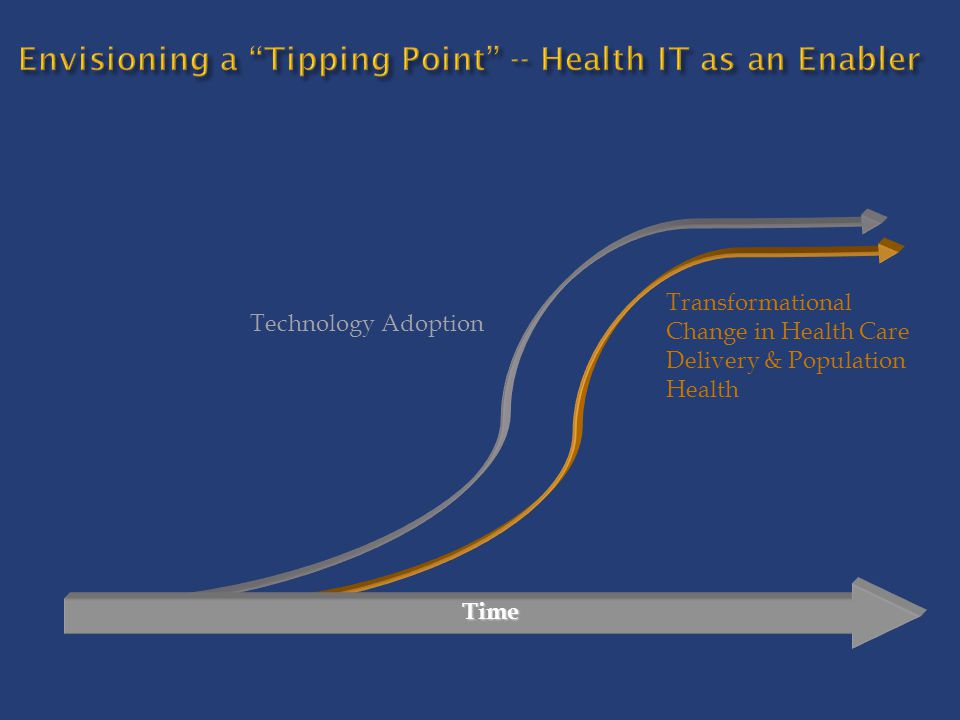 Envisioning a Tipping Point -- Health IT as an Enabler