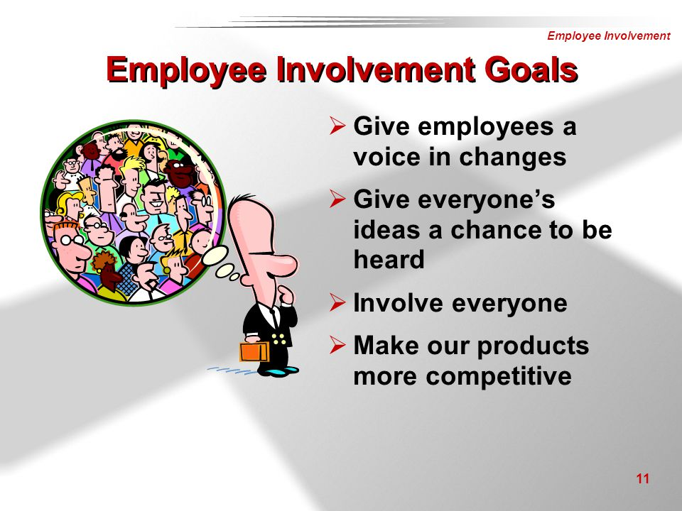 Employee Involvement Goals
