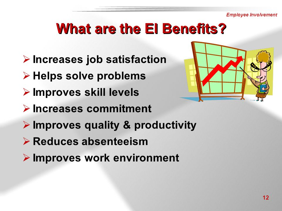 What are the EI Benefits