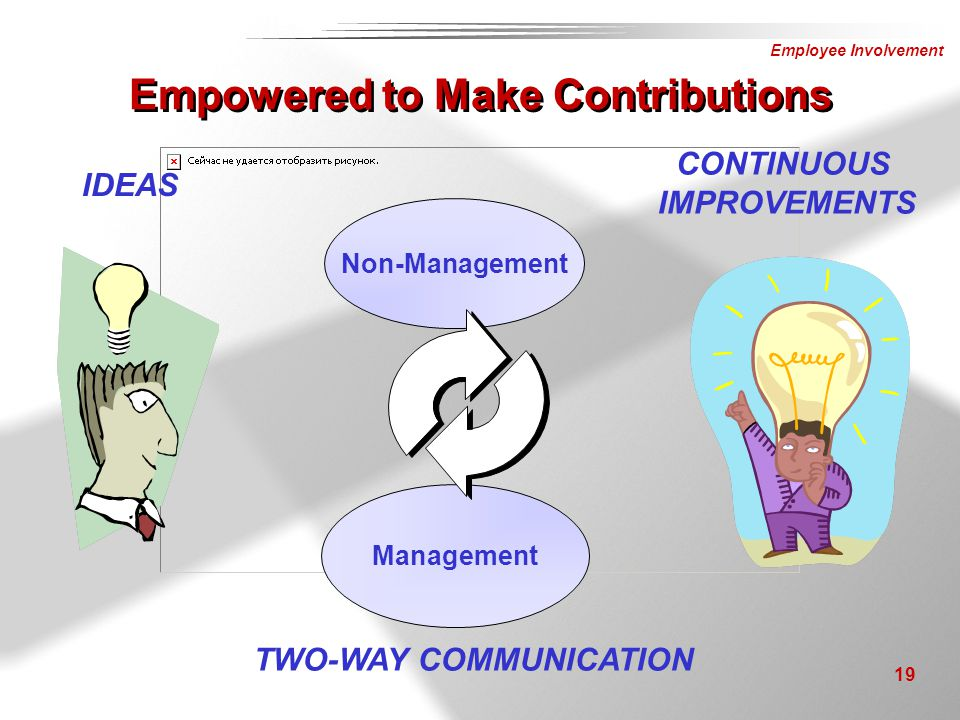 Empowered to Make Contributions