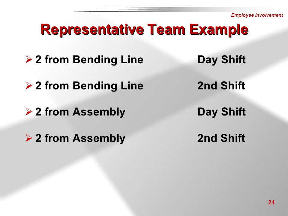 Representative Team Example