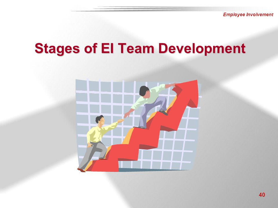 Stages of EI Team Development