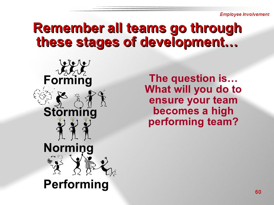 Remember all teams go through these stages of development…