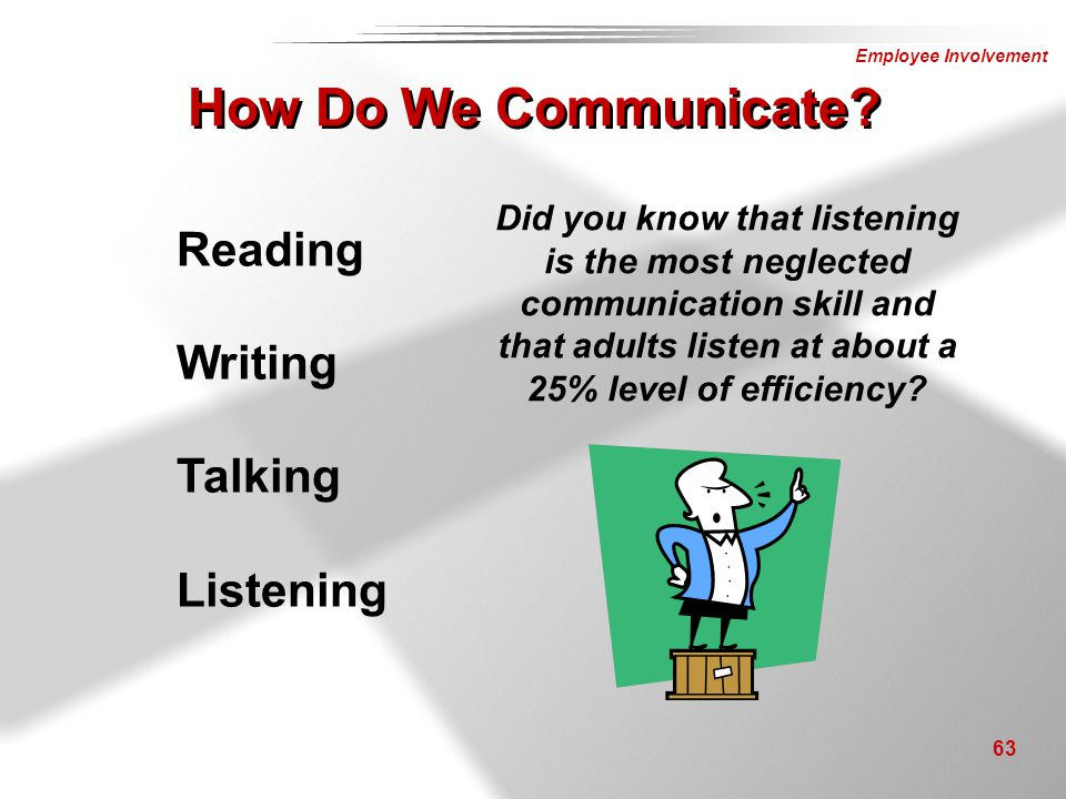 How Do We Communicate Reading Writing Talking Listening