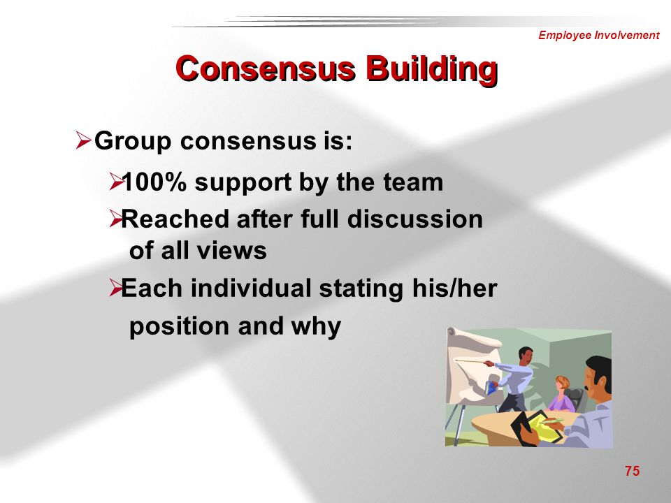 Consensus Building Group consensus is: 100% support by the team