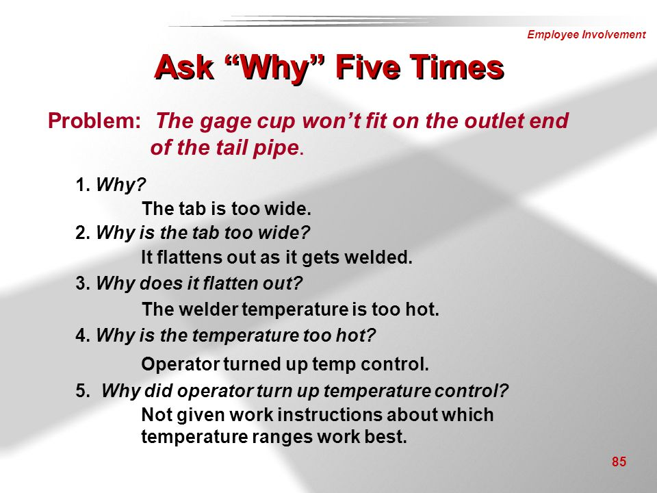 Ask Why Five Times Problem: The gage cup won't fit on the outlet end of the tail pipe. 1. Why