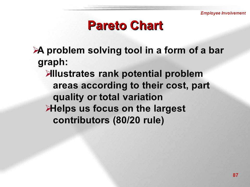 Pareto Chart A problem solving tool in a form of a bar graph: