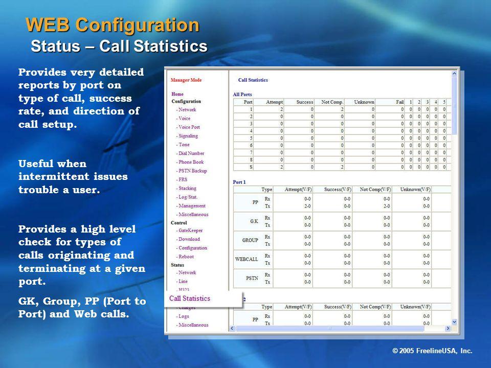 WEB Configuration Status – Call Statistics