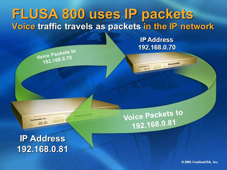 FLUSA 800 uses IP packets Voice traffic travels as packets in the IP network