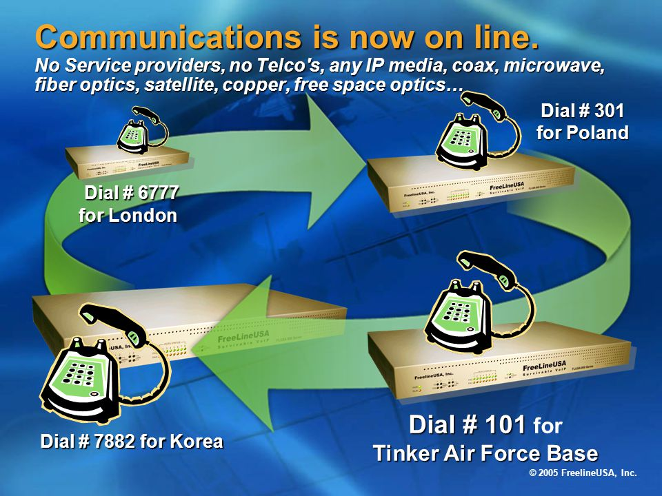 Dial # 101 for Tinker Air Force Base