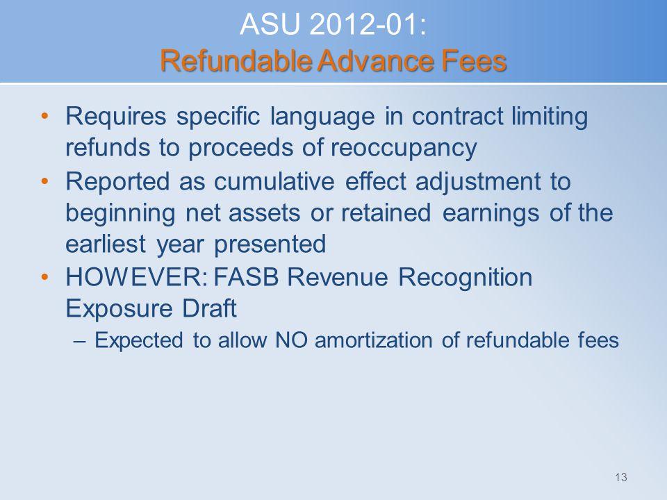 ASU 2012-01: Refundable Advance Fees