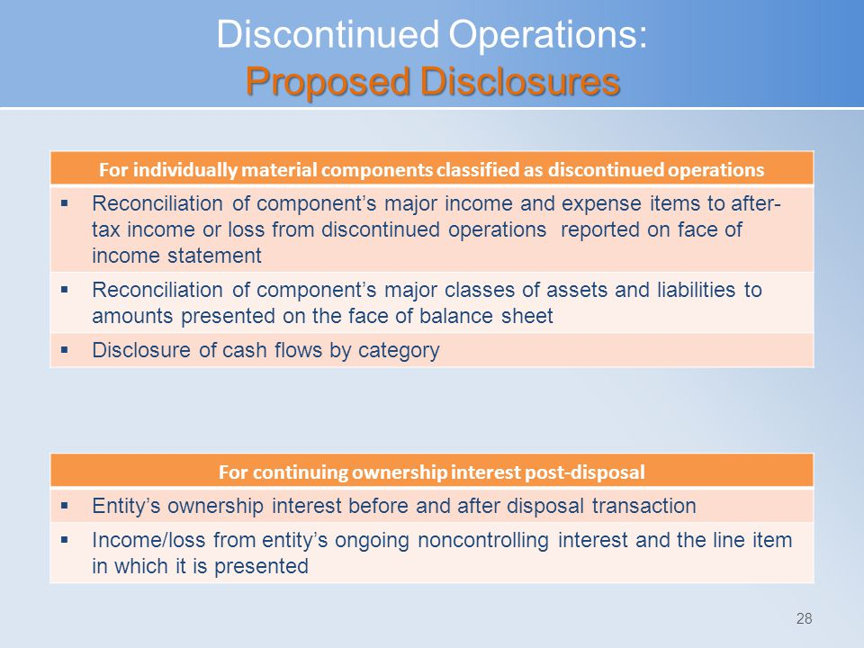 Discontinued Operations: Proposed Disclosures