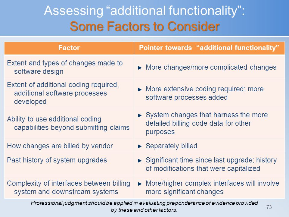 Assessing additional functionality : Some Factors to Consider