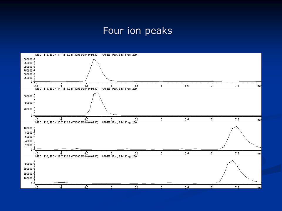 Four ion peaks