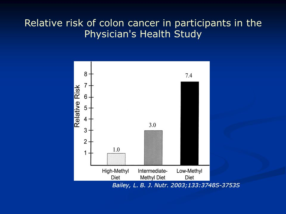 Relative risk of colon cancer in participants in the Physician s Health Study
