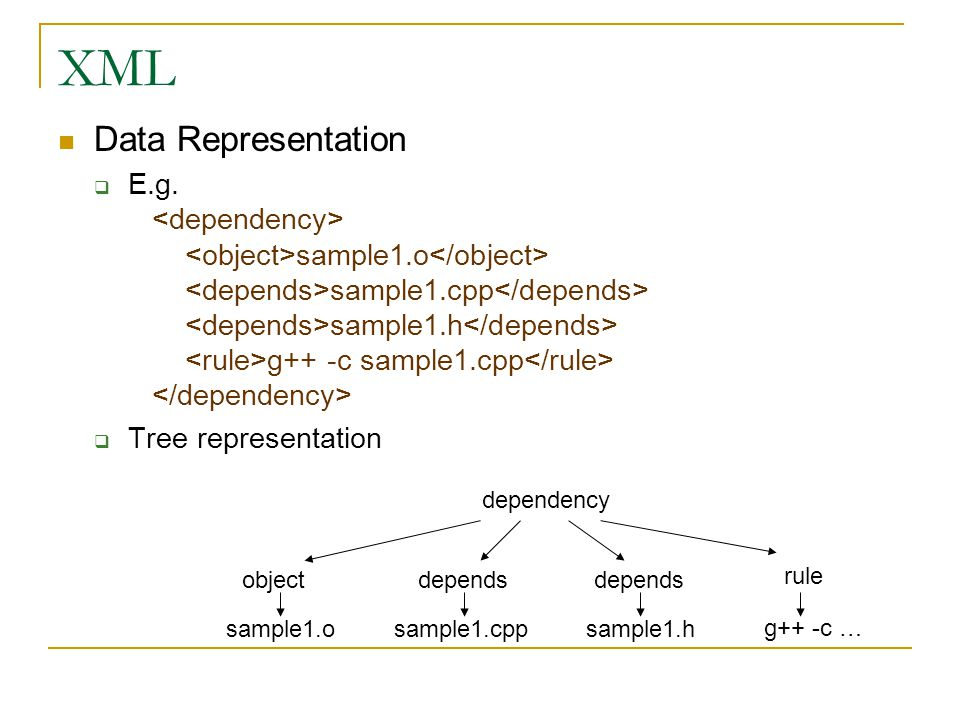 XML Data Representation