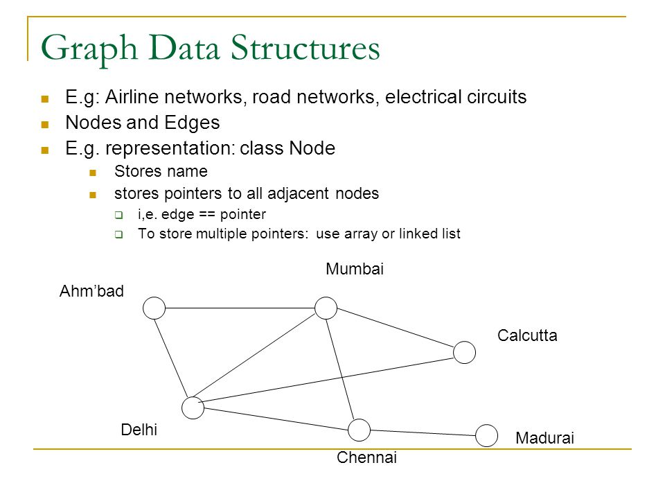 Graph Data Structures E.g: Airline networks, road networks, electrical circuits. Nodes and Edges. E.g. representation: class Node.