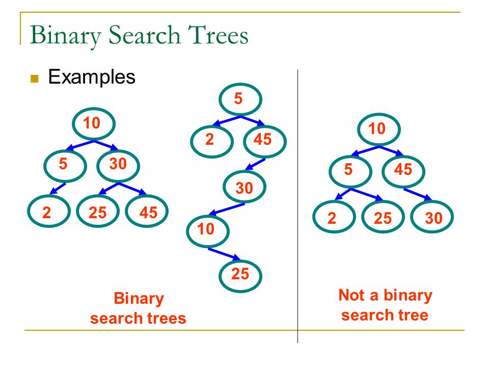 Not a binary search tree