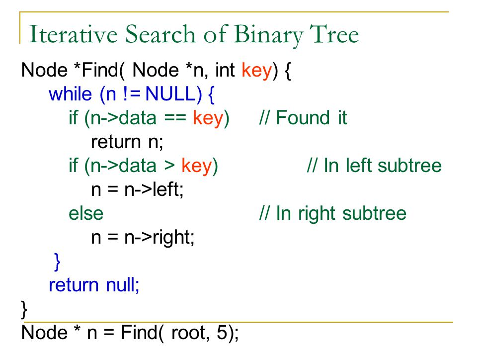 Iterative Search of Binary Tree