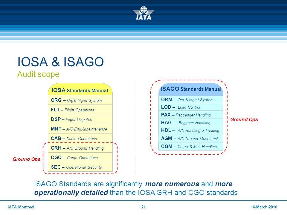 IOSA & ISAGO Audit scope