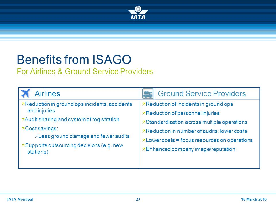 Benefits from ISAGO For Airlines & Ground Service Providers