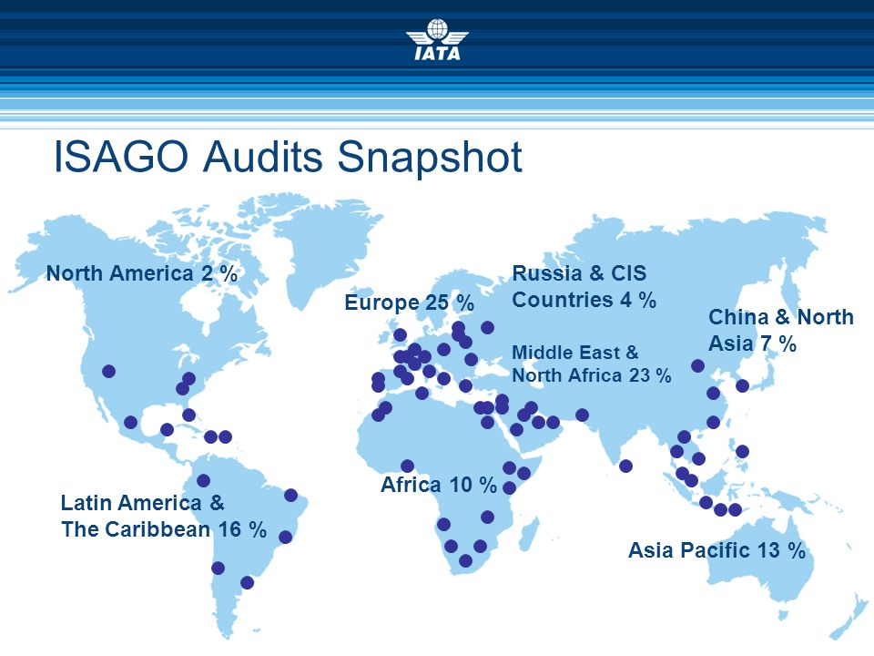 ISAGO Audits Snapshot North America 2 % Russia & CIS Countries 4 %