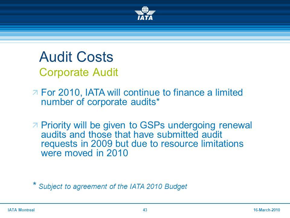 Audit Costs Corporate Audit