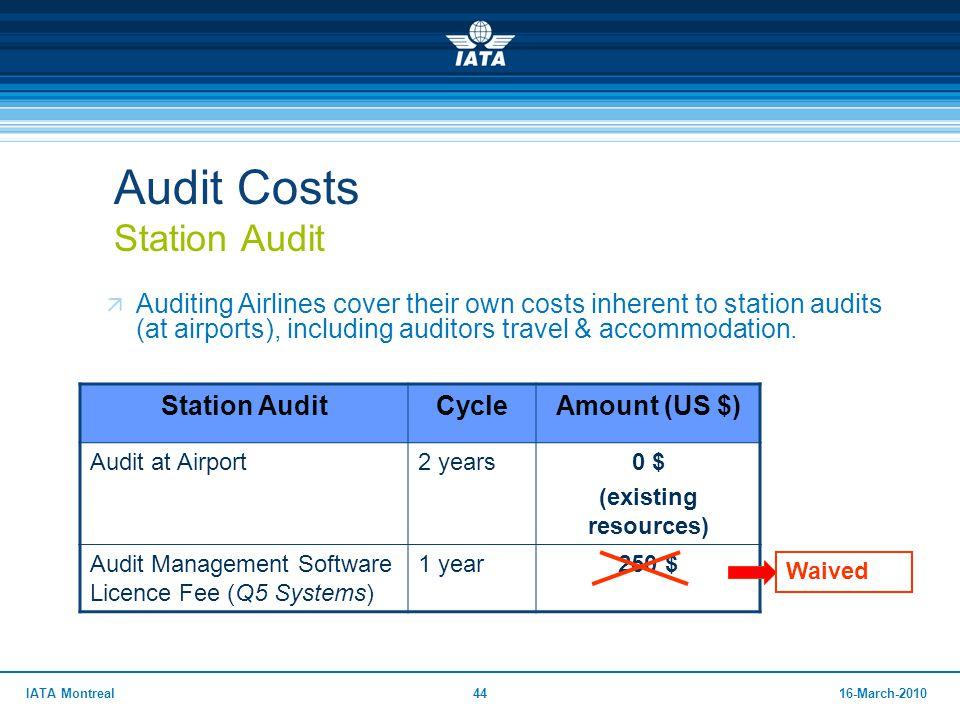 Audit Costs Station Audit