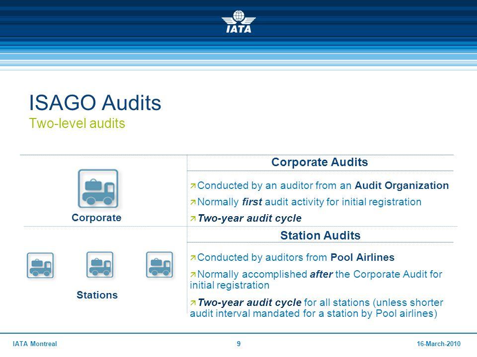 ISAGO Audits Two-level audits
