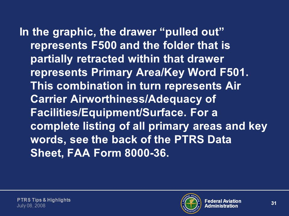 In the graphic, the drawer pulled out represents F500 and the folder that is partially retracted within that drawer represents Primary Area/Key Word F501.