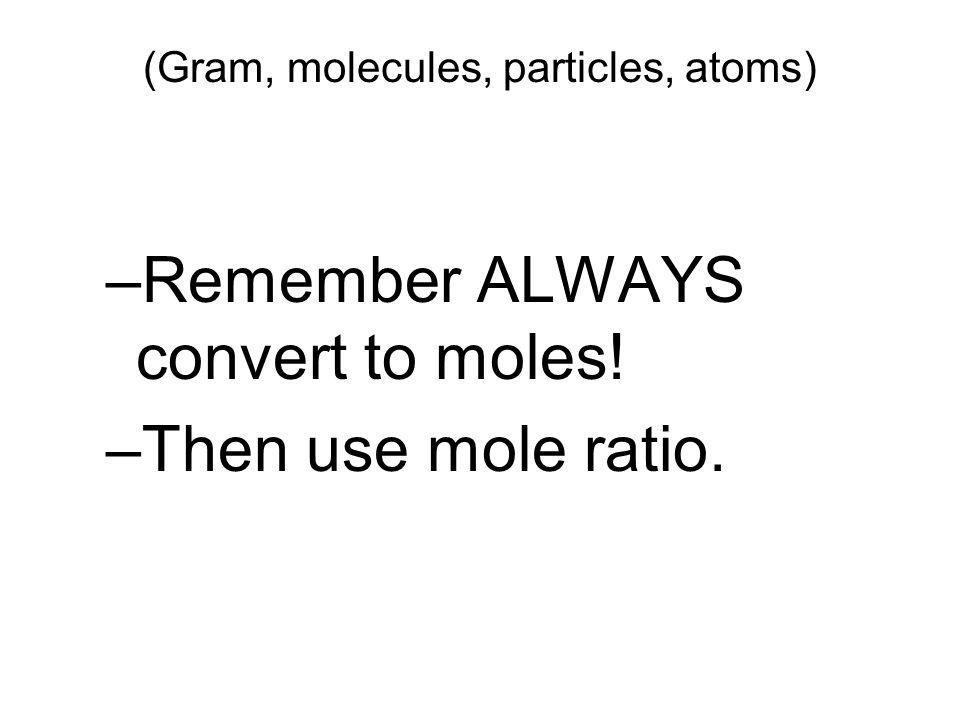 (Gram, molecules, particles, atoms)