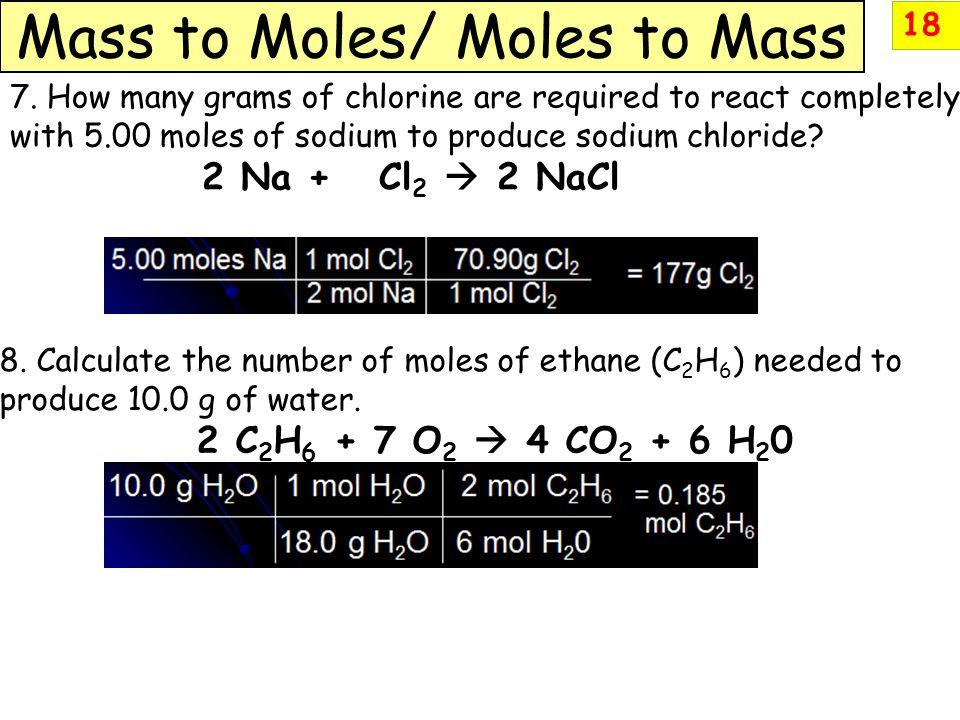 Mass to Moles/ Moles to Mass