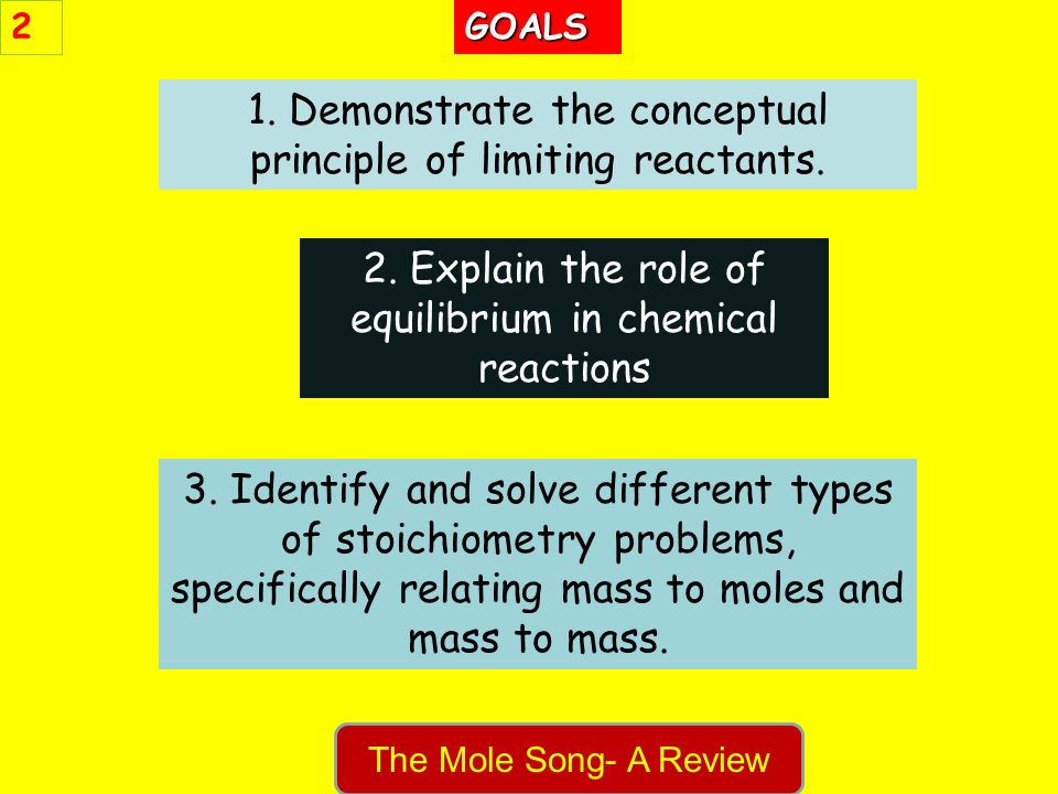 1. Demonstrate the conceptual principle of limiting reactants.