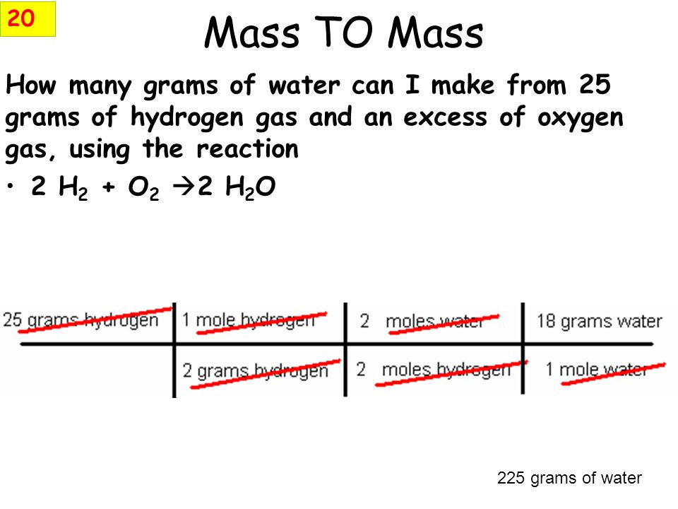 20 Mass TO Mass. How many grams of water can I make from 25 grams of hydrogen gas and an excess of oxygen gas, using the reaction.